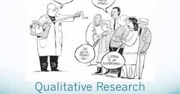 Qualitative Research Designs Qualitative Research Design Design Writing Styles