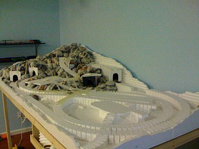 Model railroad home layouts
