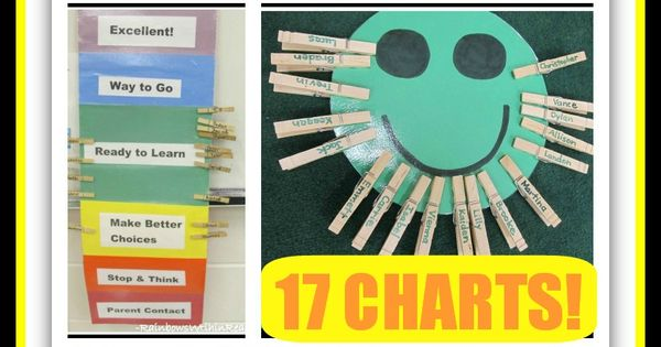 Classroom management ideas: Behavior Charts Round Up. A collection of ideas for