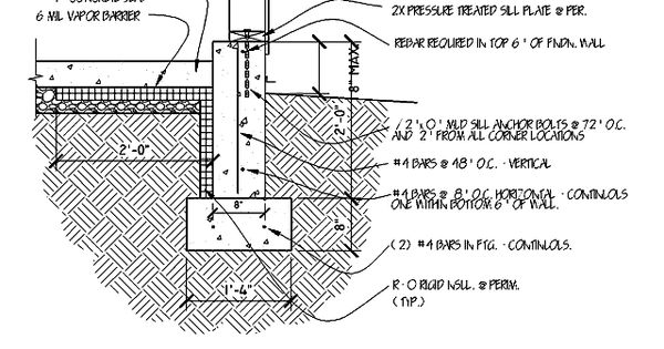 Two Way Concrete Slab Floor With Drop Panels Design Detailing moreover Wall Roof Systems also 157063105731633944 further Glossary furthermore Plumbing Waste Vent Diagrams. on concrete slab calculator