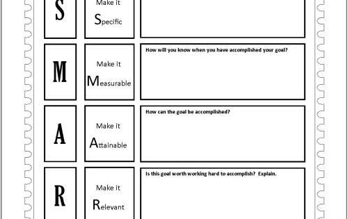 Printables Smart Goals Worksheets graphic organizers awesome and goals template on pinterest