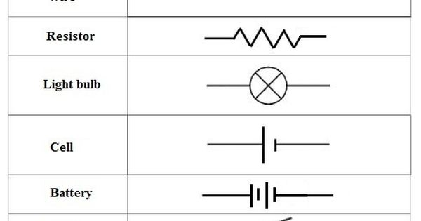 Circuits: One Path for Electricity - Lesson | Electrical circuit diagram,  Circuit diagram, CircuitPinterest