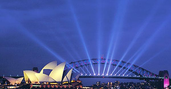 #Comment Travel Australia multicityworldtravel.com We cover the world over 220 countries, 26