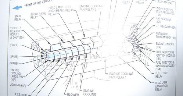 Vz Commodore Engine Bay Diagram Fuse Box Commodore Blower Fans