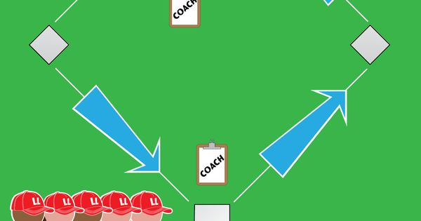 Tee Ball Practice Plans And Drills   Basketball Scores