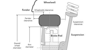 Chevrolet Hhr 2008 Wheel Tire Sizes Pcd Offset And Rims