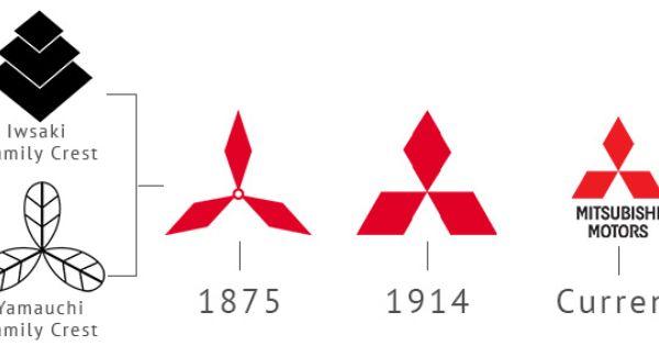 Mitsubishi Motors Logo Meaning And History Automotive Logo Automotive Logo Design Logo Evolution