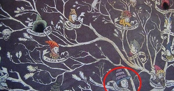Black Family Tapestry Harry Potter Wiki Black Families Tree Tapestry