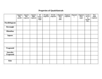 44++ Properties of trapezoids worksheet Education