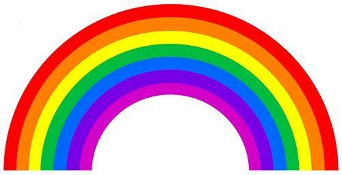 Orden Colores Del Arcoiris Colores Del Arco Iris Clipart Arco Iris