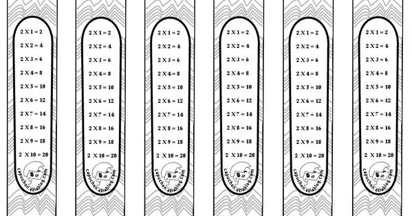 Apprendre les tables de multiplications avec un bracelet - Reviser ses tables de multiplications ...
