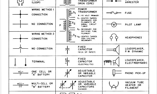 9067ae9eb6f761308c036e76c11c288d Ham Radio Symbols For Electrical Wiring Schematic on pneumatic schematic symbols, electrical schematics symbols and meaning, quick disconnect hydraulic fitting symbols, low voltage schematic symbols, schematic drawing symbols, instrumentation schematic symbols, instrument cluster symbols, photoelectric sensor schematic symbols, electrical drawing symbols, hvac schematic symbols, automotive electrical symbols, electrical outlet schematic symbol, electrical schematic symbols contactor, electrical power schematic symbols, electrical symbols pdf, standard electrical symbols, google electrical symbols, electrical transformer schematic symbols, celtic overcoming symbols, electrical symbols clip art,