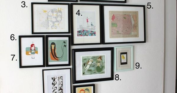 "looks like my gallery wall (rule of 57"" - hanging artwork by"