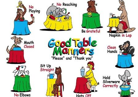 Twinkl Resources  Table Manners Rules Display Chart