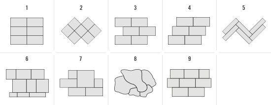 Verlegemuster Fliesen Und Platten Verlegung Baunetz Wissen 11