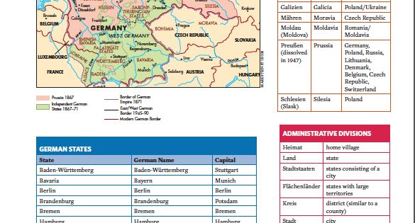 Tools: German Genealogy Cheat Sheet. Germany genealogy
