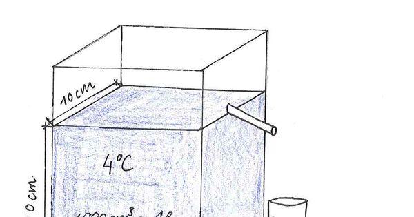 die dichte des wassers betr u00e4gt bei 4  u00b0c 1 g  cm u00b3  das hei u00dft