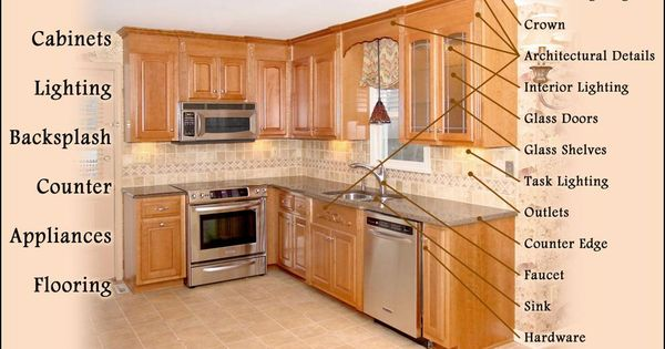 Refacing cabinet doors kitchen cabinet refacing for Kitchen design richmond va