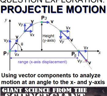Pin On Physics Strategic Instruction