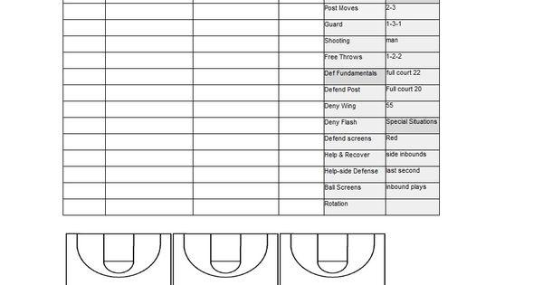 Basketball Practice Plan Template Sample Basketball