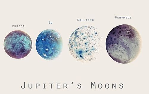 Jupiter's Moons. God is so artistic and creative. How He ...