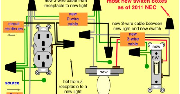 Wiring Diagrams For Electrical Receptacle Outlets Outlet Wiring Wiring A Plug Home Electrical Wiring