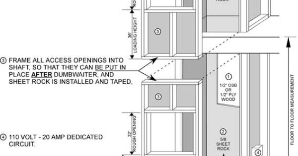 Build Or Remodel Your Own House Dumbwaiter Plans If You