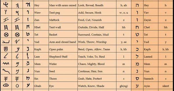 Meroitic language