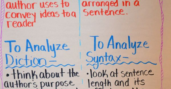Common Core expects students to analyze how authors and speakers convey their