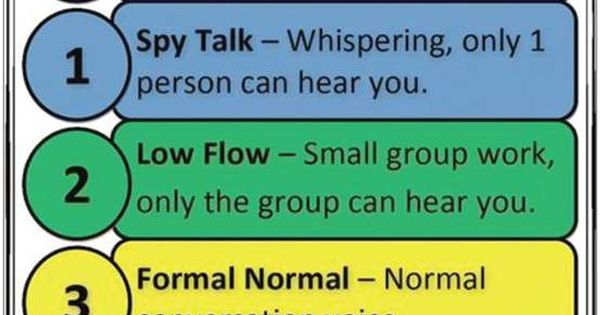 Voice Levels classroommanagement