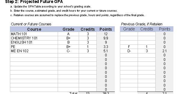 gpa spreadsheet