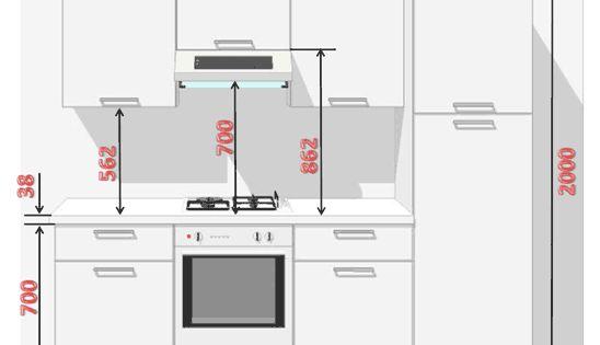 Guide de conception Cuisines-Explorer  le cuisiniste en ligne