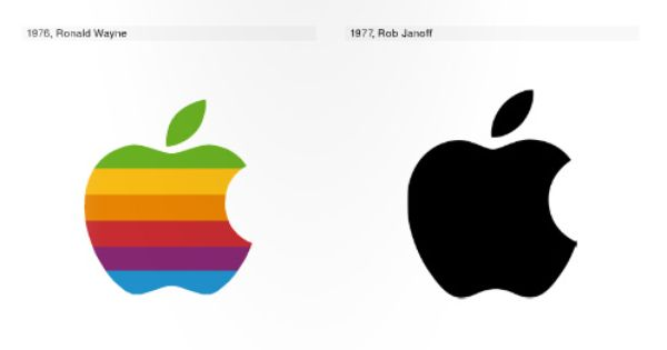 Visual evolution of the Apple logo. apple logotype graphic design