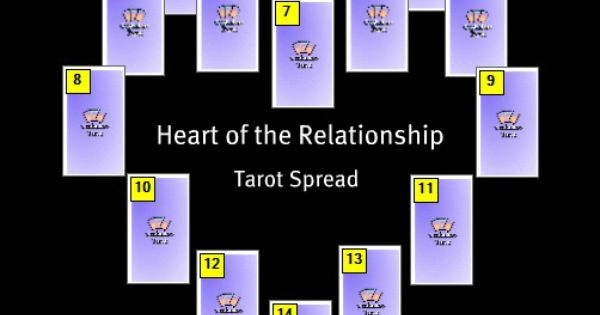 an analysis of tarot card reading in the world of psychics and astrology This 30-minute segment was on psychics and talking to the dead although i have analyzed the process and written about it extensively in skeptic, scientific american, how we believe, and on wwwskepticcom, i have had very little experience in actually doing psychic readings bill and i thought it would.