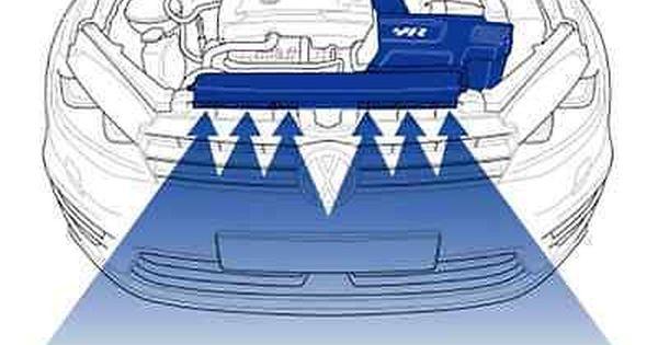 Vwr Vw Golf Mk7 Gti R R600 Air Intake System Air Induction Kit Volkswagen Racing Air Induction Systems Air Intake Fuel Deliv Fuel Delivery Gti Volkswagen