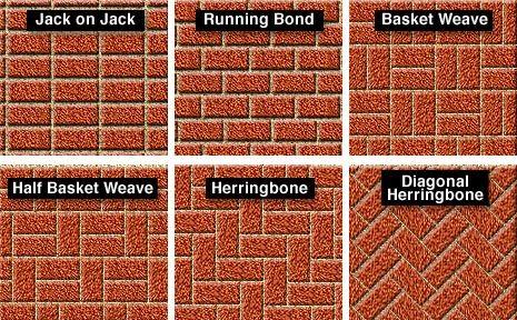 Pavers Edging Cheaplandscaping Com Brick Sidewalk Brick