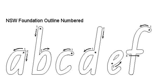 Mini Prep NSW Foundation Font Alphabet