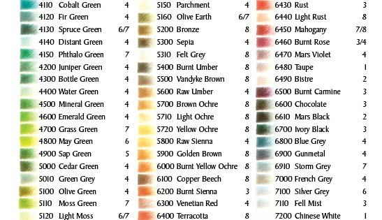 Derwent Artist Pencils Chart 2 Color And Palettes Real