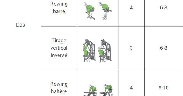 programme musculation d 233 butant espace musculation musculation pour d 233 butant salle de