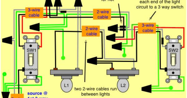 Wiring Recessed Lights In Series With Threeway Way And 4 Way Wiring For Multiple Lights 3 Way Switch Wiring Three Way Switch Diy Electrical