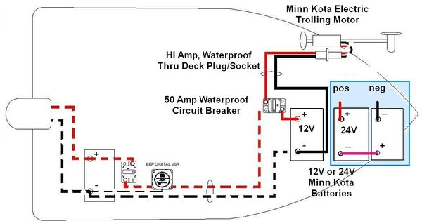 12 24 volt trolling motor wiring diagram 12 image minn kota trolling motor plug and receptacle wiring diagram minn on 12 24 volt trolling motor
