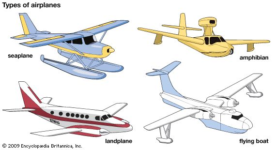 An overview of the variety of airplane styles and designs