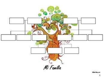 Arbol De Mi Familia Family Tree Project For Spanish Classes