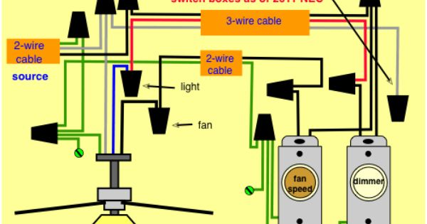 Wiring Diagrams For A Ceiling Fan And Light Kit Ceiling Fan With Light Ceiling Fan Wiring Ceiling Fan