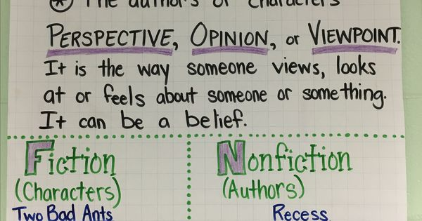 Four Nonfiction Points of View