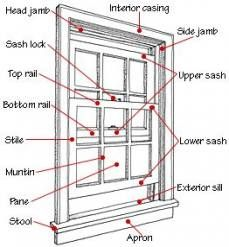 68 Trendy Exterior Window Trim Ideas Mobile Home Interior Windows Window Parts Wood Windows