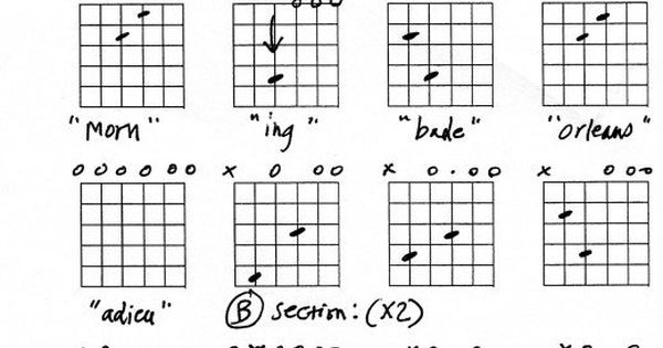 open d tuning chords pdf