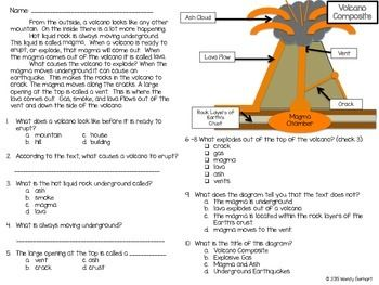 Volcanoes Informational Reading Passages Informational Reading Reading Passages