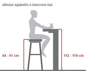 Tavolini Da Bar Dimensioni.Bancone Bar Misure Cerca Con Google Sgabelli Idee Bar E