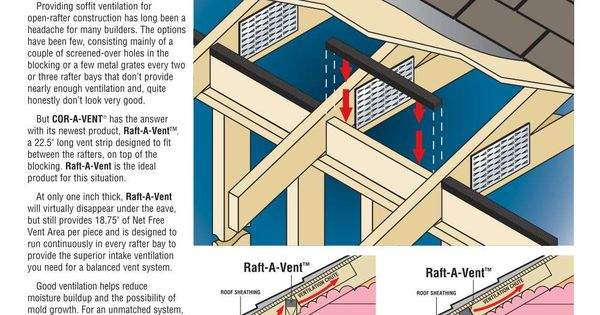 No Eave Soffit Vent Google Search Eave Vent Rafter Construction